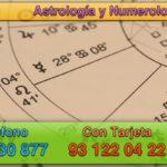 La numerología y la astrología: respuestas íntimas a tu alcance